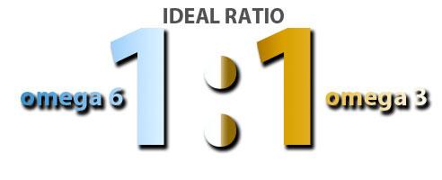 Omega-Ratio